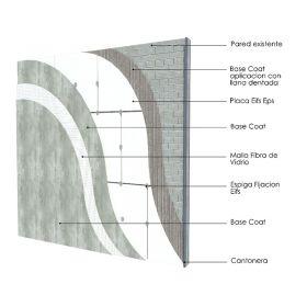 Revestimiento térmico de fachada exterior sistema EIFS