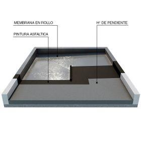 Impermeabilización de cubiertas y azoteas con membrana asfáltica en rollo